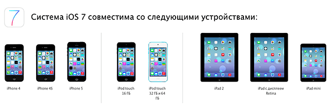 iOS7 compatible devices