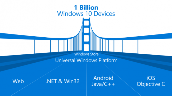 one_billion_windows_10_devices