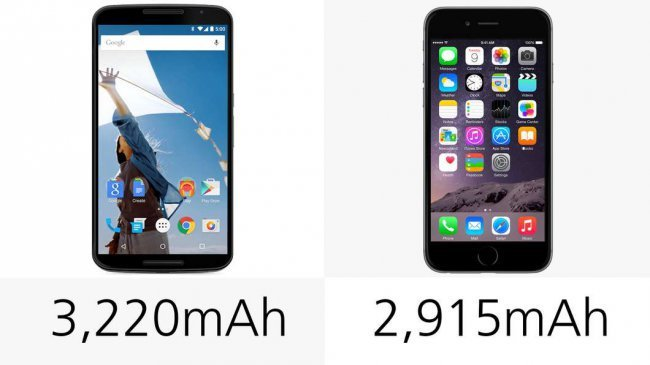 iphone-6-plus-vs-nexus-6-batteries