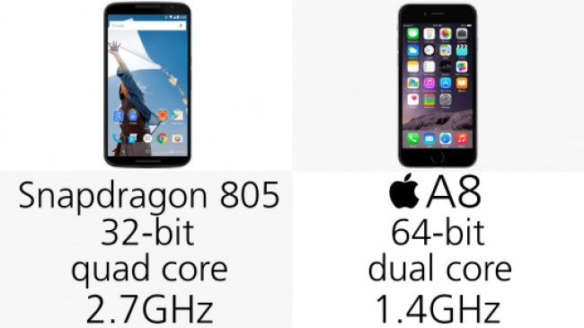iphone-6-plus-vs-nexus-6-cpu
