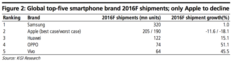 iphone_ship20162