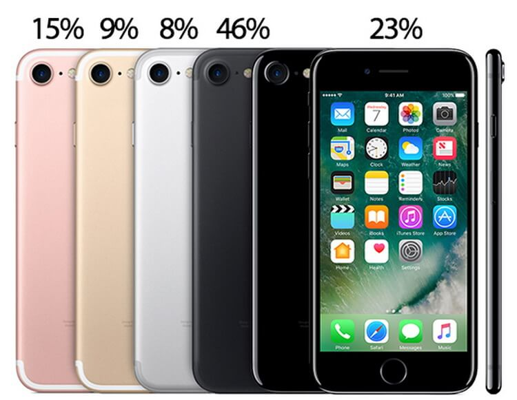 iphone-7-colors-popularity